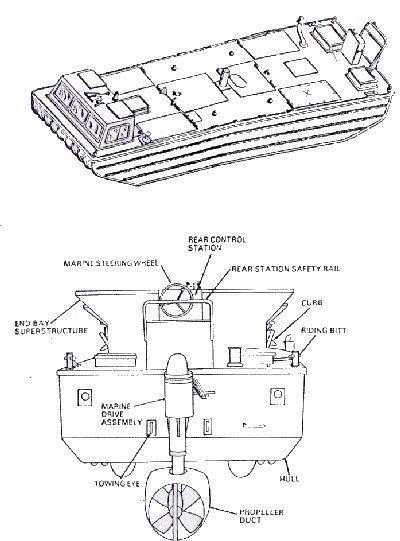 Barges Deck Hopper Spud And Tank