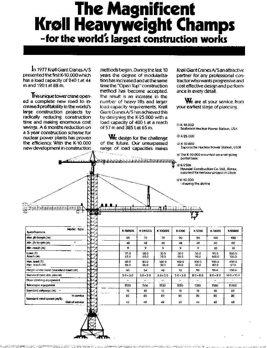 CRANES; BRIDGE, PEDESTAL AND TOWER